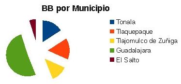 Bici-Blanca_municipio